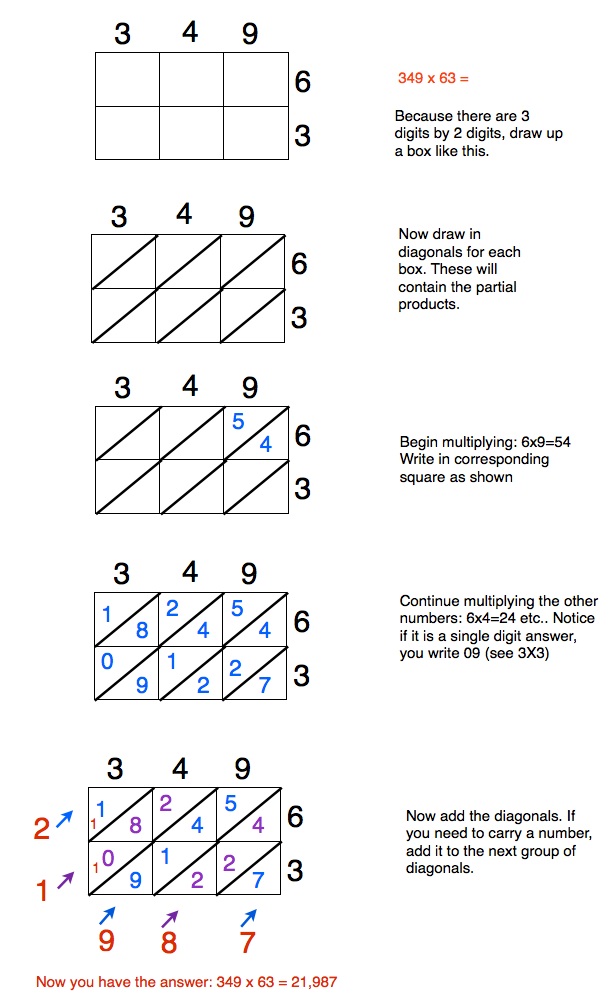 Download a set of lattice multiplication forms for problems of – Lattice Worksheets