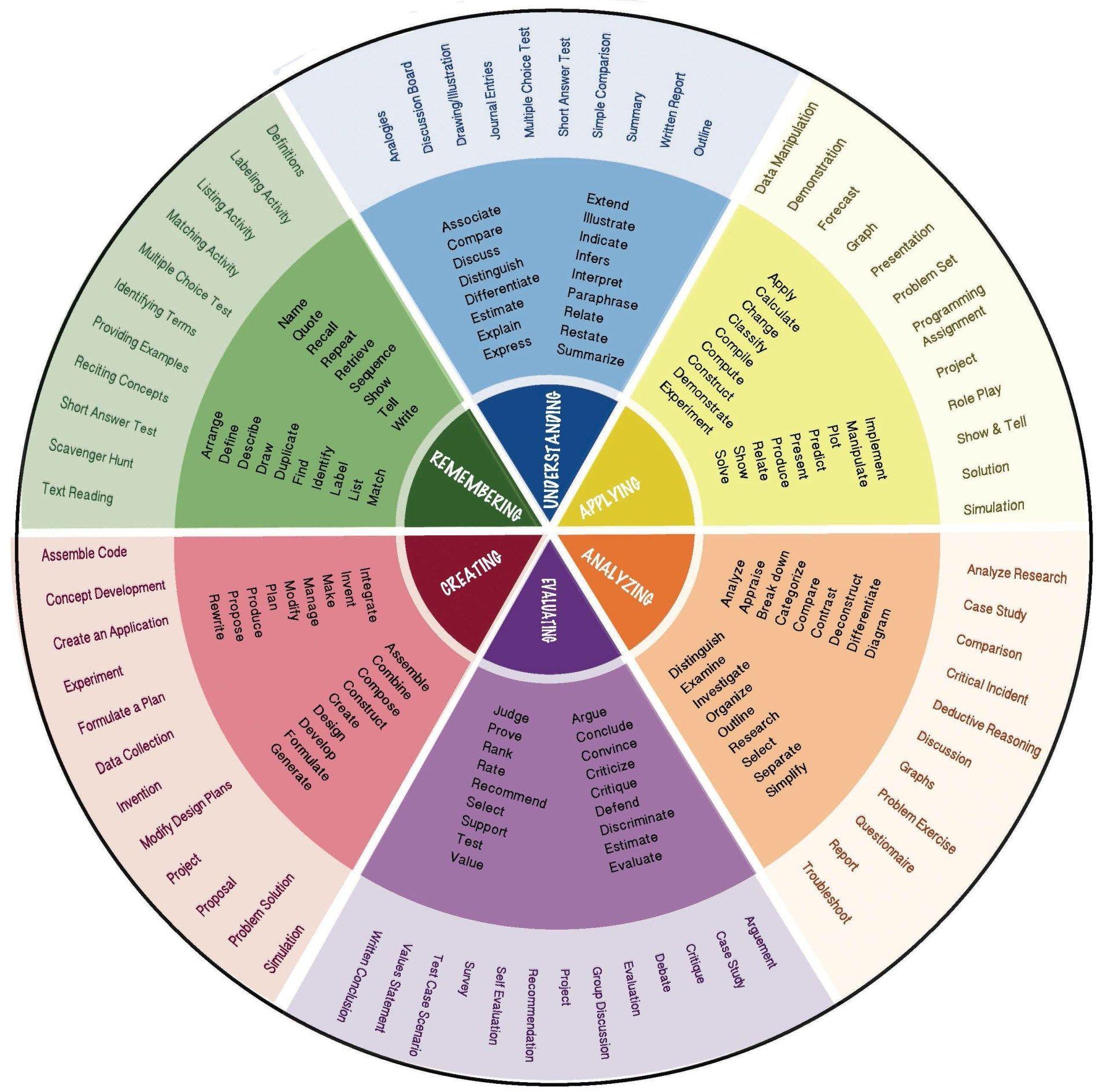 Ep Blooms Wheel