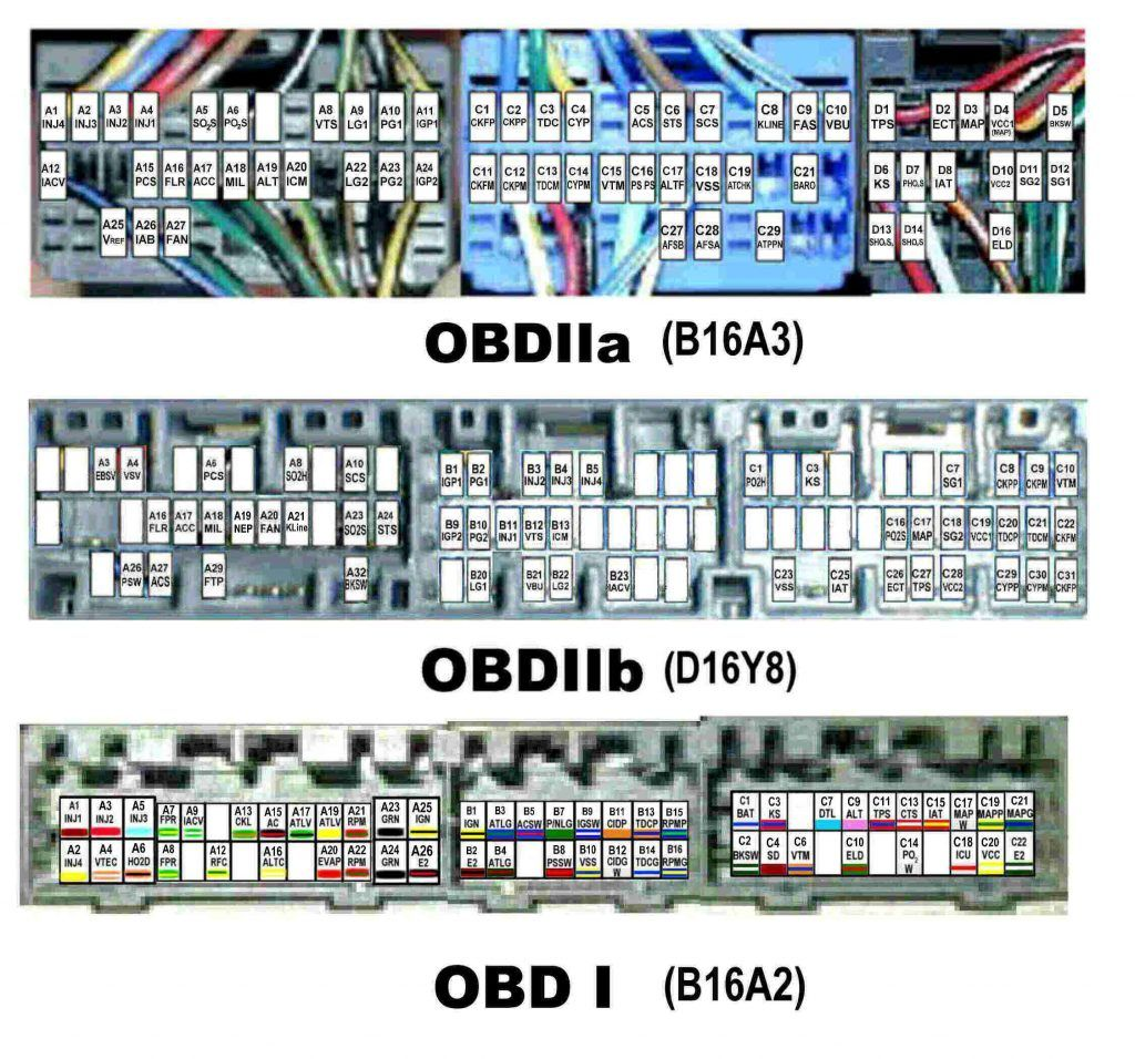 Usb Wiring Diagram Gm