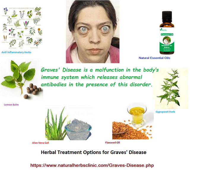 Herbal Remedies for Graves' Disease