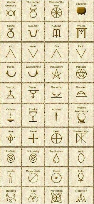 Pagan Symbols Ide Flash Pinterest Bos Symbolen En Schriften