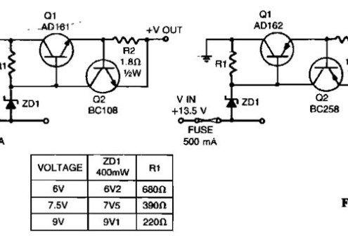 Low Voltage Regulators with Short Circuit Protection