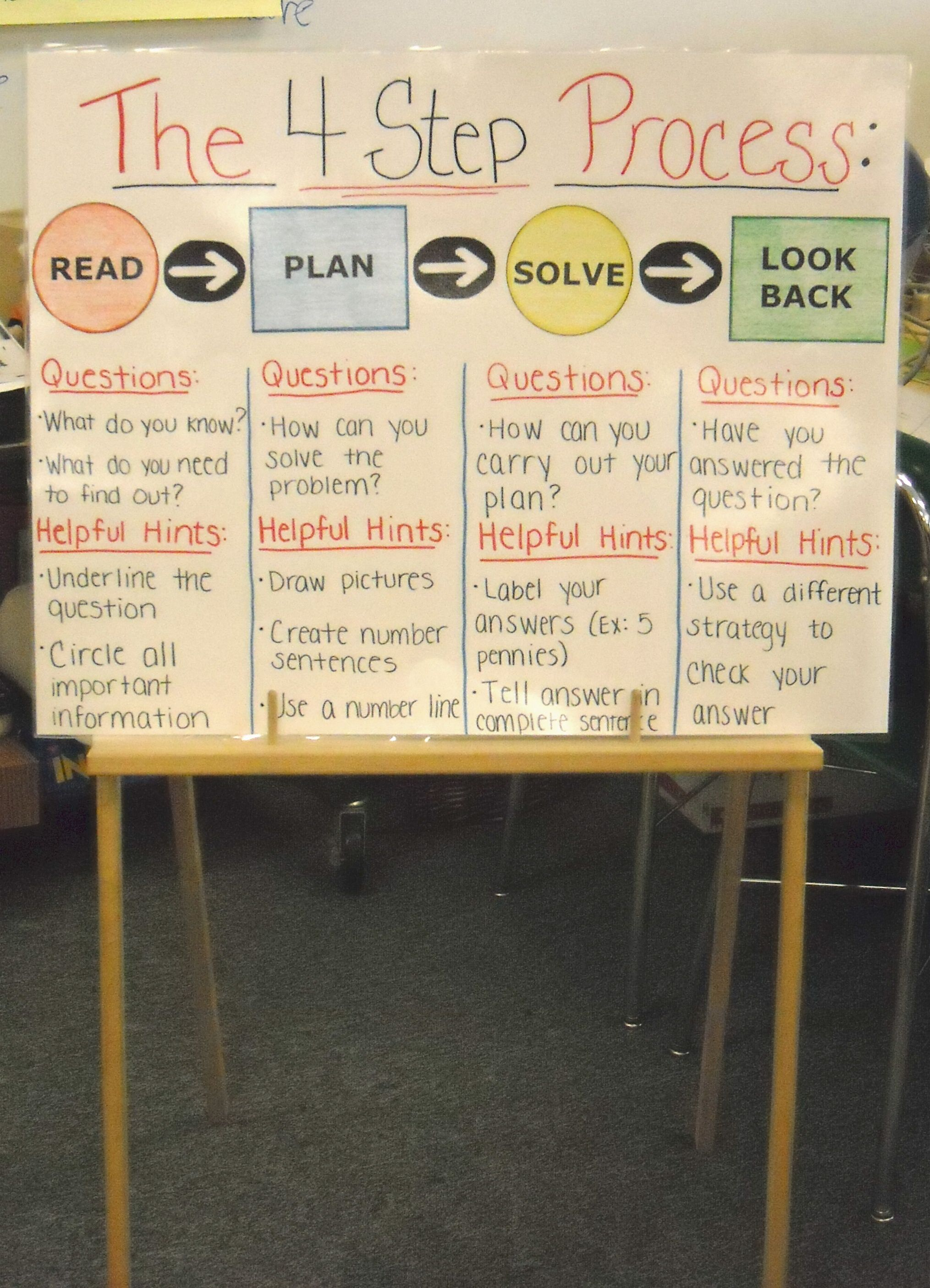 4 Step Process Chart For Solving Word Problems In Math Originals