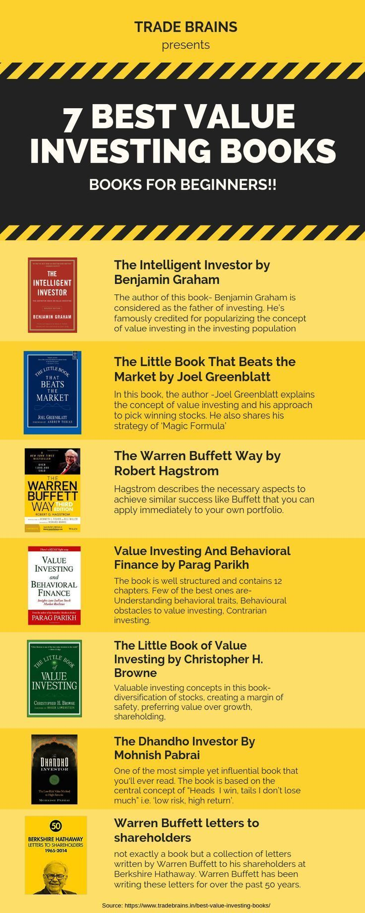 7 Best Value Investing Books That You Cannot Afford to Miss.