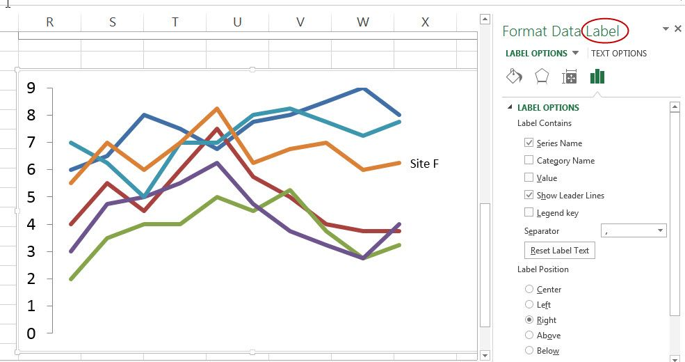 Directly Labeling In Excel Evergreen Data Line Graphs Labels Data