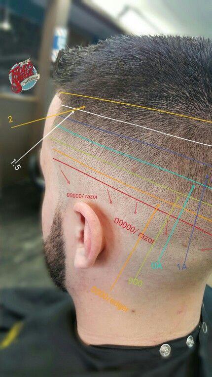 Mid Skin Fade Diagram Barbering In 2018 Pinterest Hair Cuts