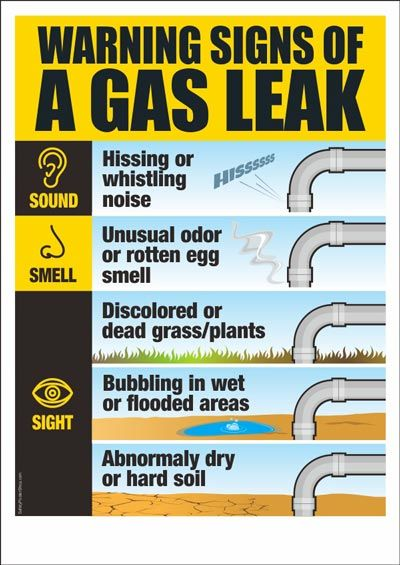 Natural Gas Leaks And Health