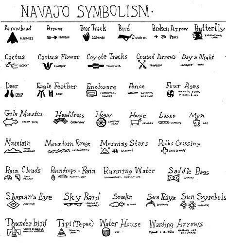 13th Nov Navajo Symbolism Symbols Pinterest Native Americans