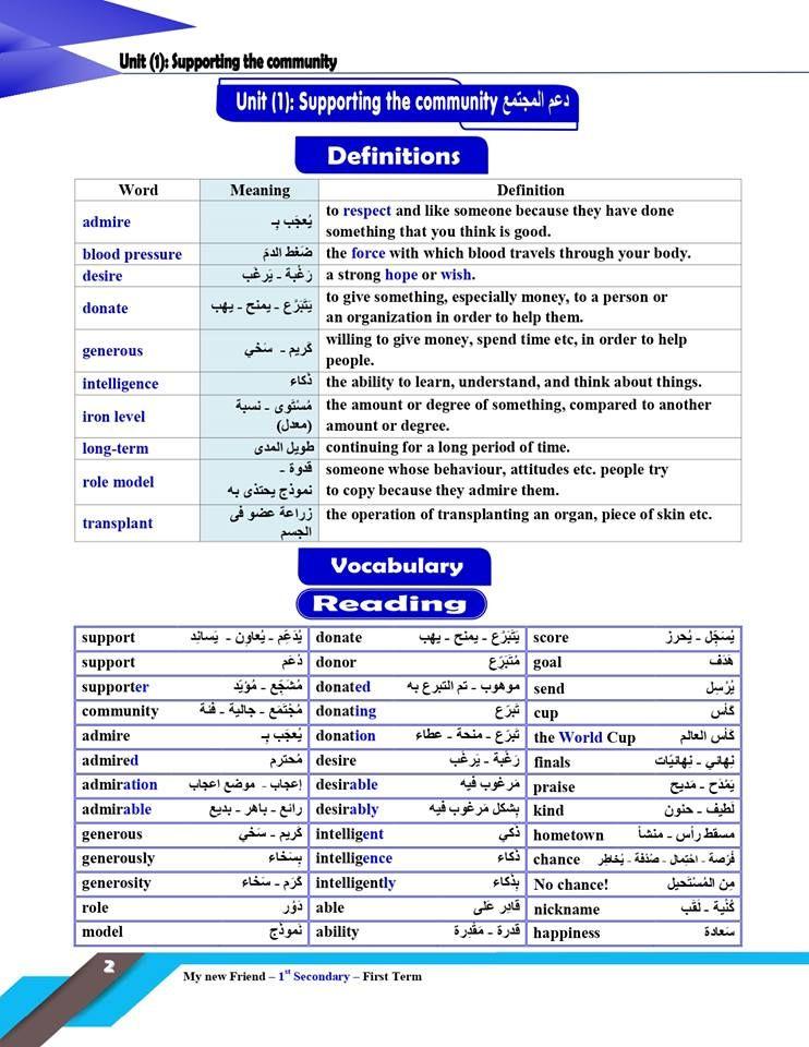 ملزمة اللغة الانجليزية اولى ثانوى 2020 ترم اول بوابة كويك لووك العربية Communities Unit Word Definitions Teaching