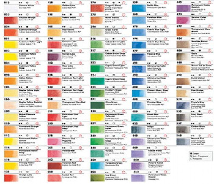 MaimeriBlu Watercolour  Printed Colour Chart Watercolor Supplies