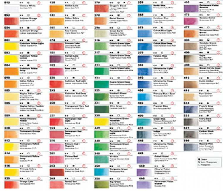 Maimeriblu Watercolour Printed Colour Chart Watercolor