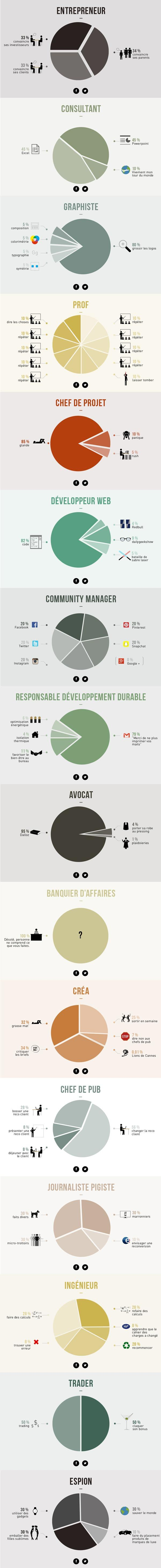 infographiste en quoi ca consiste