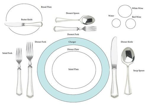 English country decor · Proper table setting.  sc 1 st  Pinterest & Proper table setting. But only for Non-Downton Abby residents -- the ...