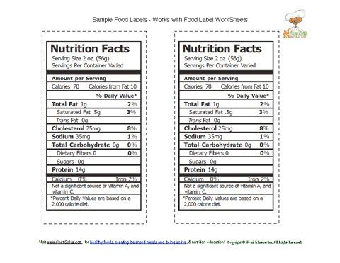 food label worksheet The different kinds of nutrition information found on food labels are the  the first  thing you should do when you read the nutrition facts is to.