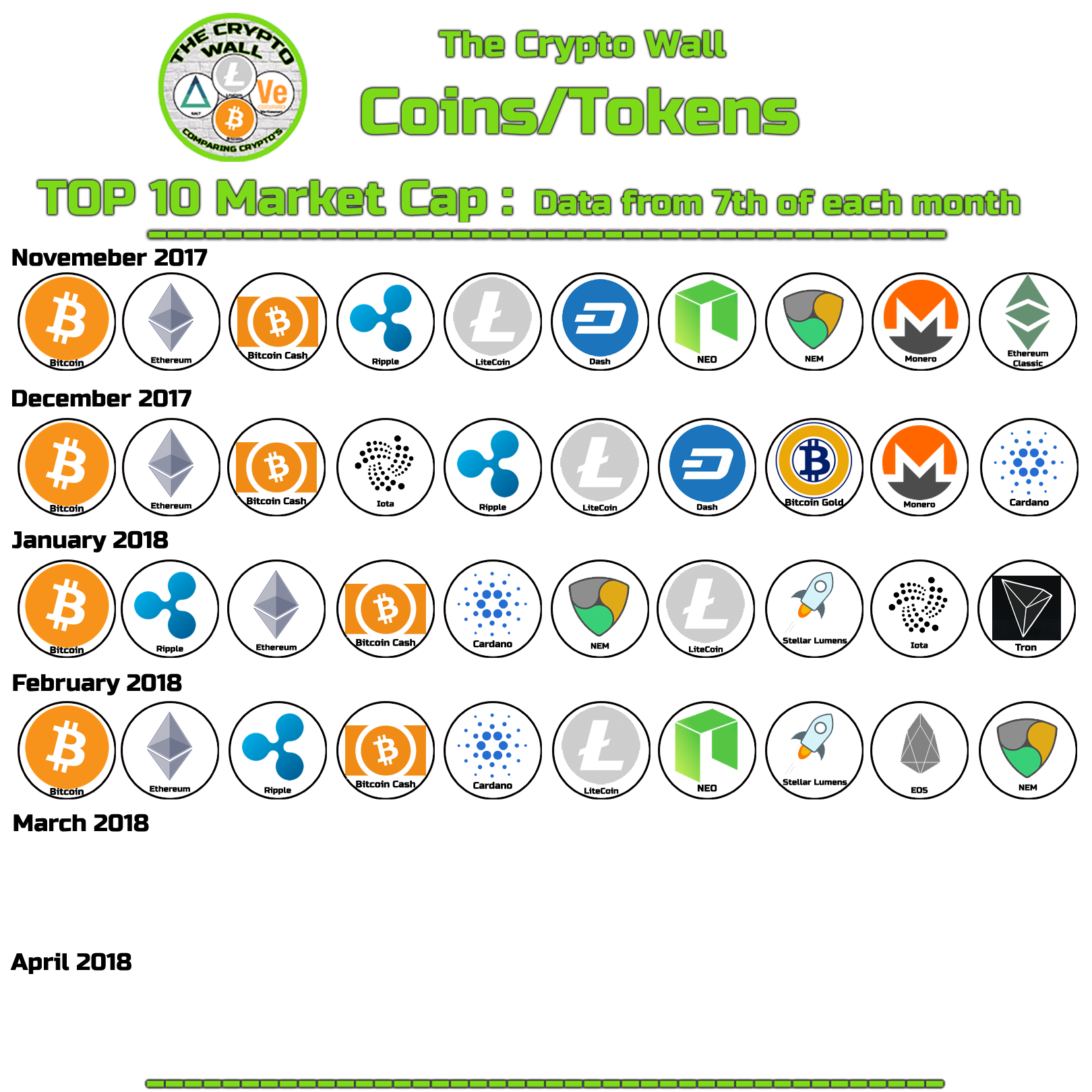 cryptocurrency market cap data