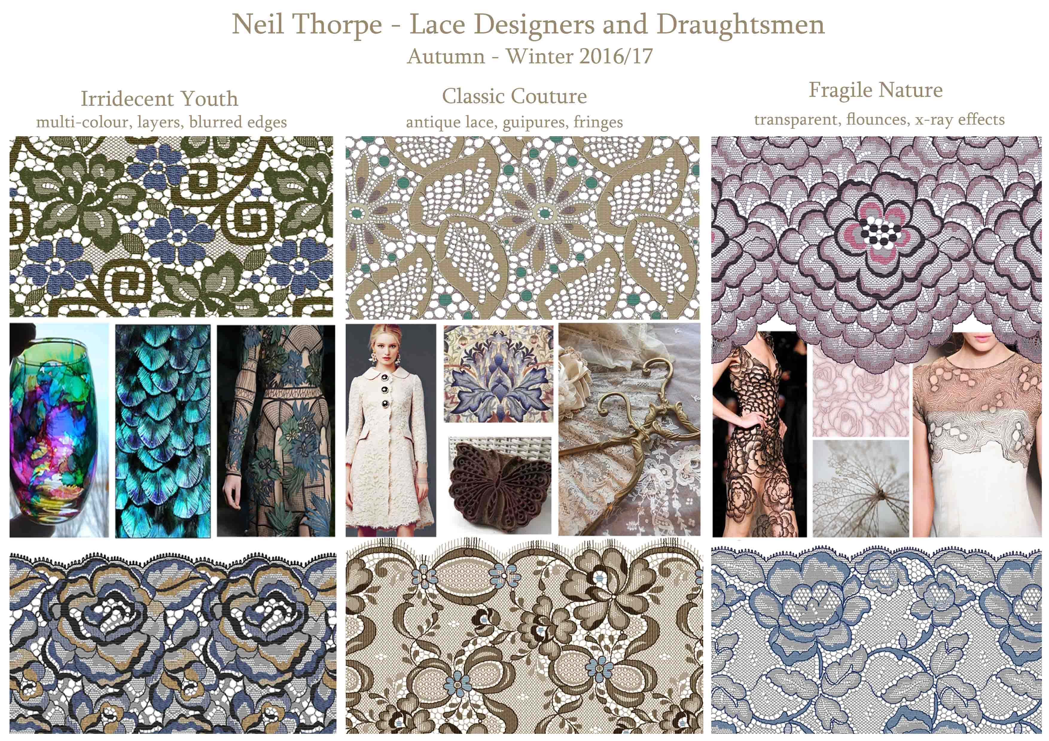 Lace trends autumn winter 16/17 | Fashion AW 2016 2017 ...
