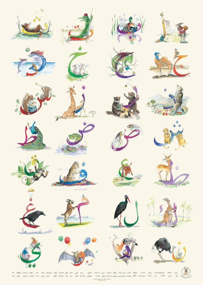 Cartel De Letras Arabes Cartel Del Alfabeto Arte De La Pared Etsy Alphabet Poster Arabic Alphabet For Kids Alphabet Wall Art
