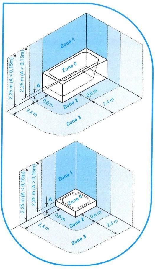 indeling badkamer/douche