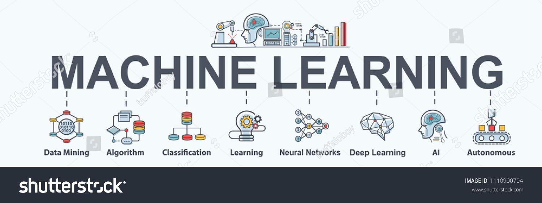 Machine Learning Banner Web Icon Set Ai Data Mining Algorithm Algorithm Neural Network Deep Lear Machine Learning Deep Learning Machine Learning Projects