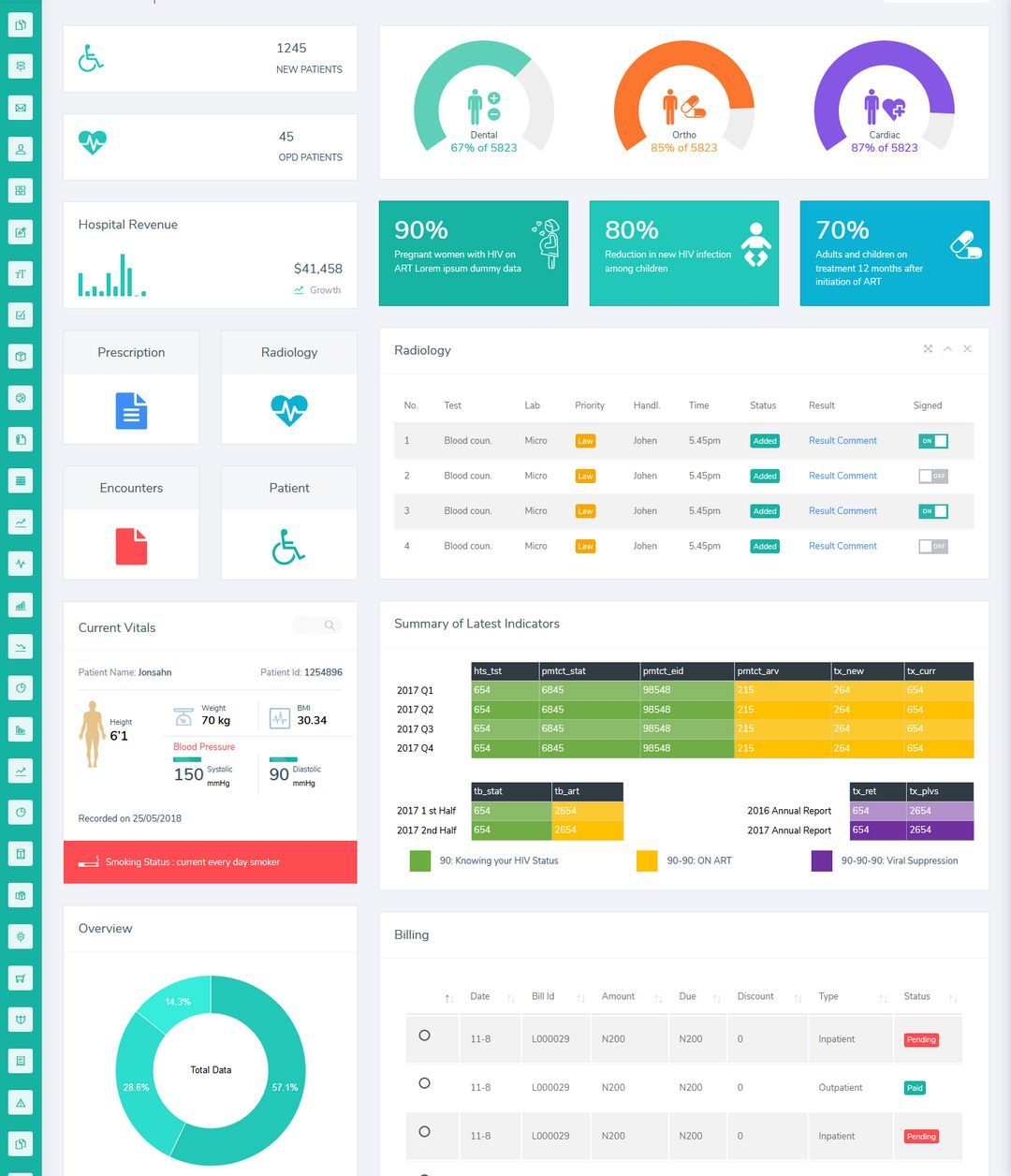 25 Bootstrap Admin Panel Free Download Template Admin Panel Template Template Free Templates