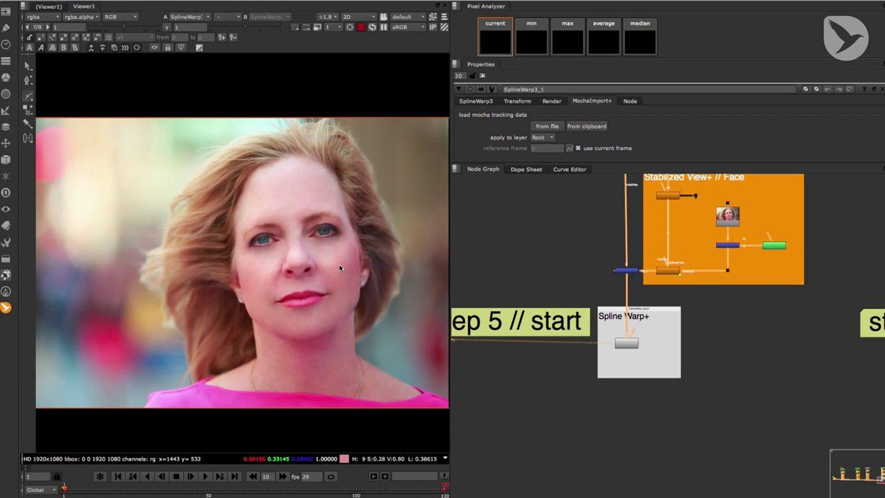 Beauty Retouch in NUKE with SplineWarp+ and Stabilized Views.