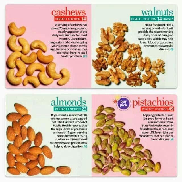 Benefits of nuts Health Pinterest Snacks, Fresh fruit and Food - fresh primal blueprint omega 3