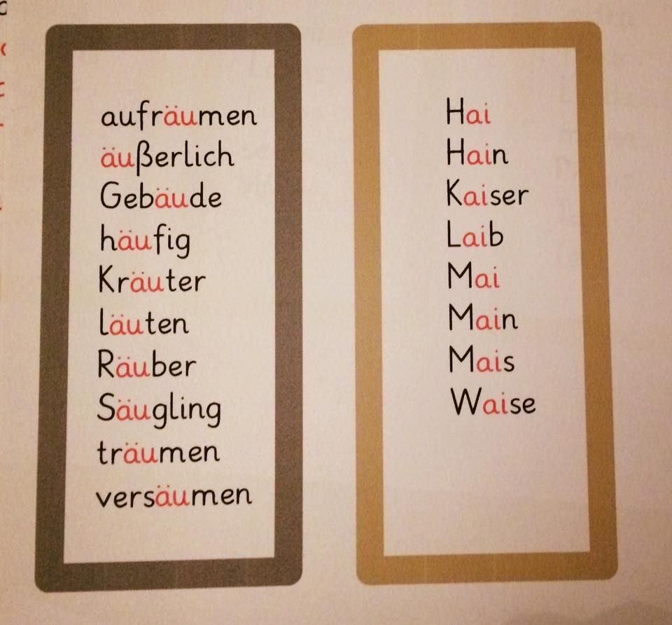 grundschul_teacher - Material, Montessori & Tipps ...