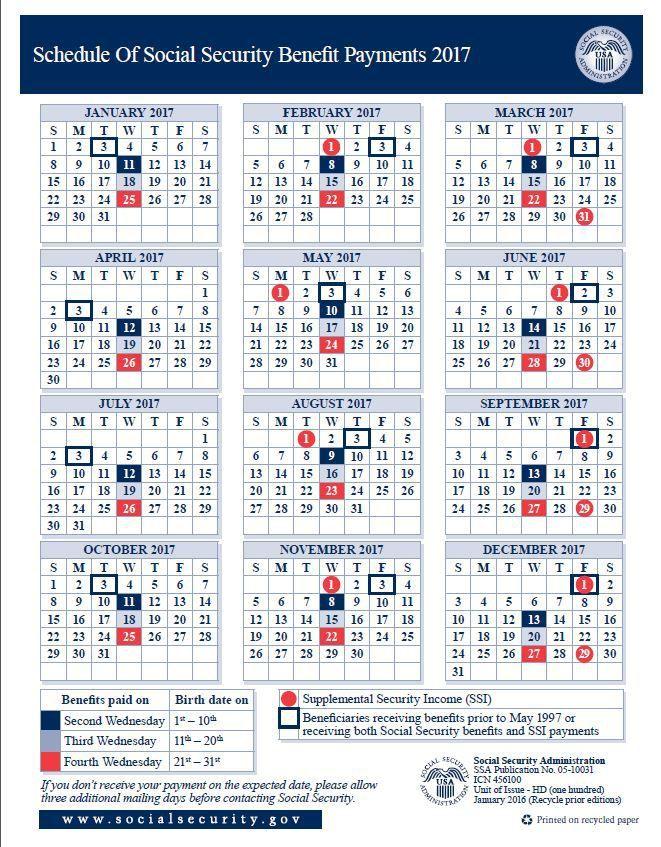 Payment Schedule 2017 Smaller Jpg 661 847 Social Security Disability Benefits Social Security Social Security Benefits