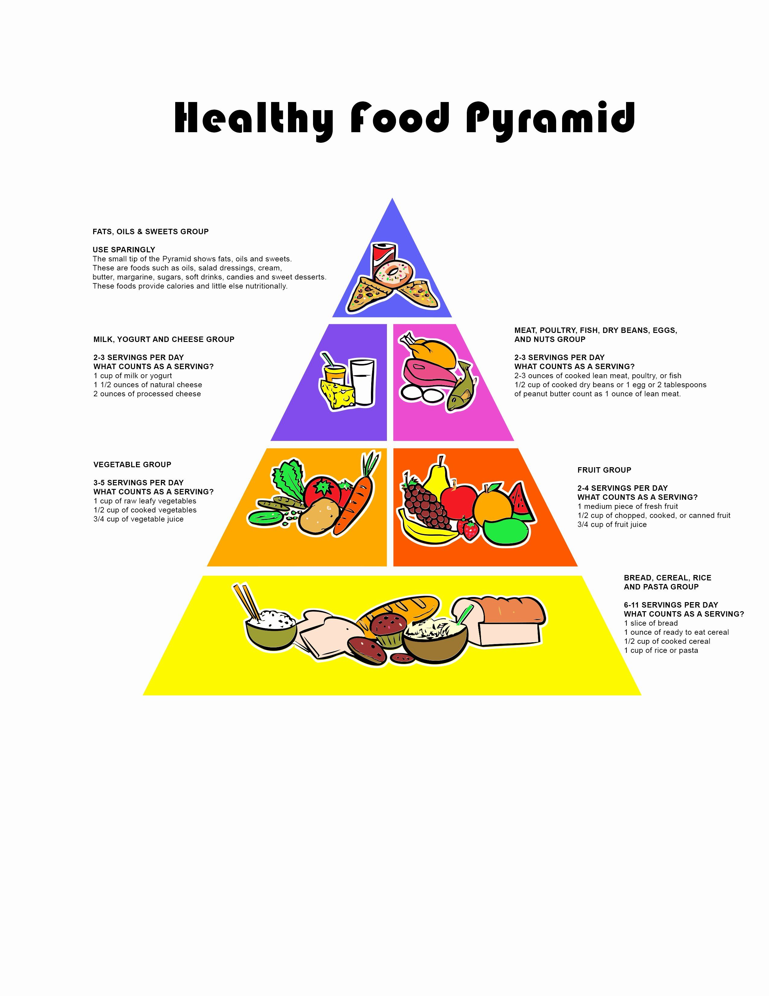 Printable Food Calorie Chart Awesome Nutrition Tips In 2020 Food Calorie Chart Vegan Food Pyramid Food Pyramid Kids