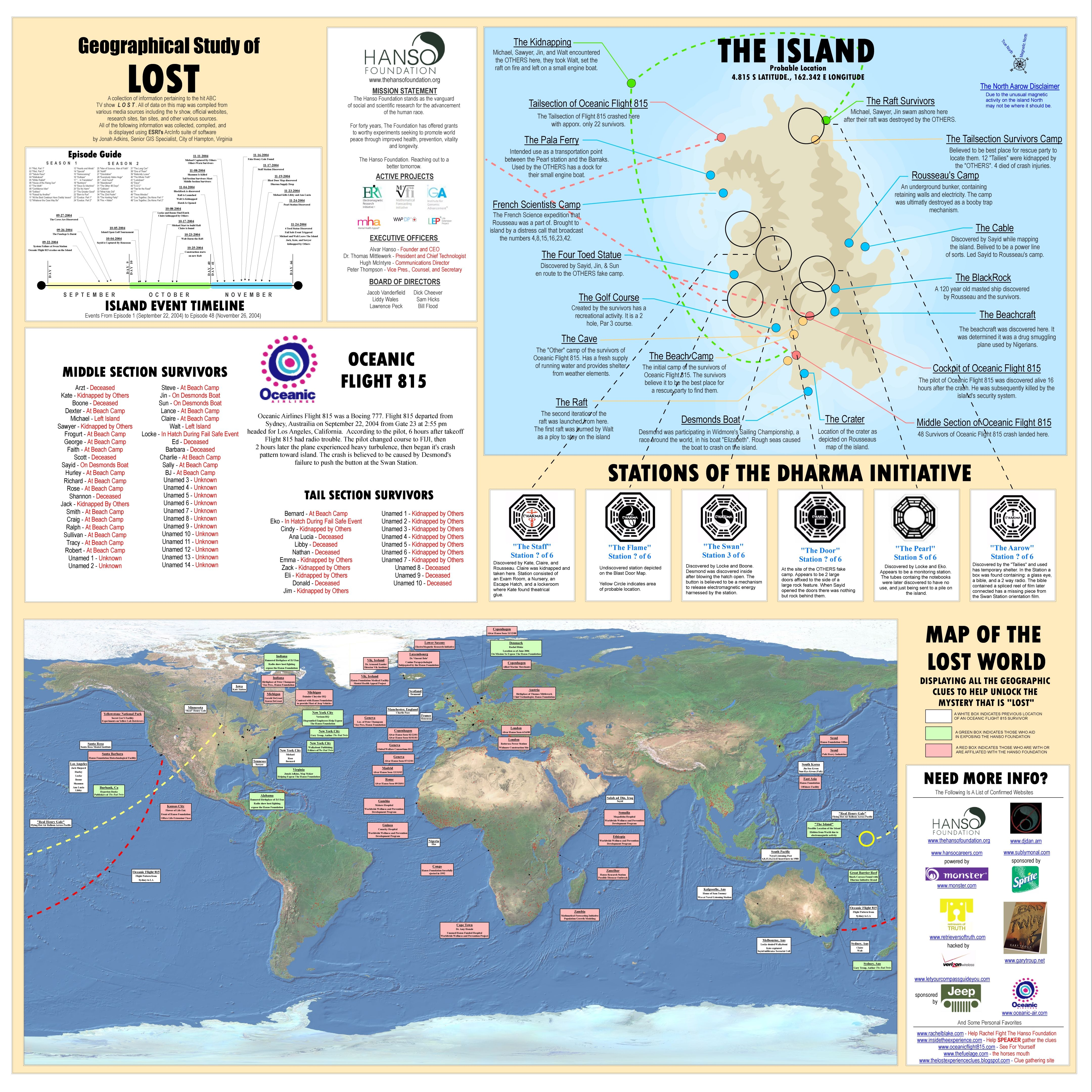The first LOST map i did. Included the Dharma Initiative stations, Oceanic flight manifest, and a timeline. Included info from the first LOST experience. Did this between the end of season 2 & 3