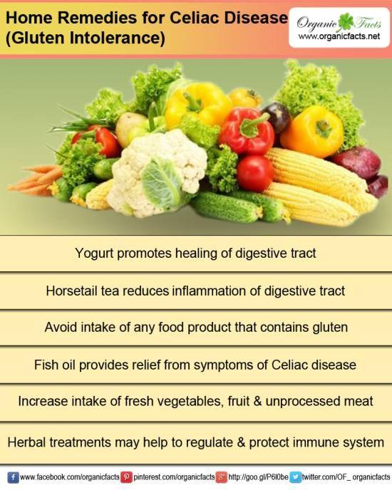 7 Effective Remedies for Celiac Disease (Gluten ...