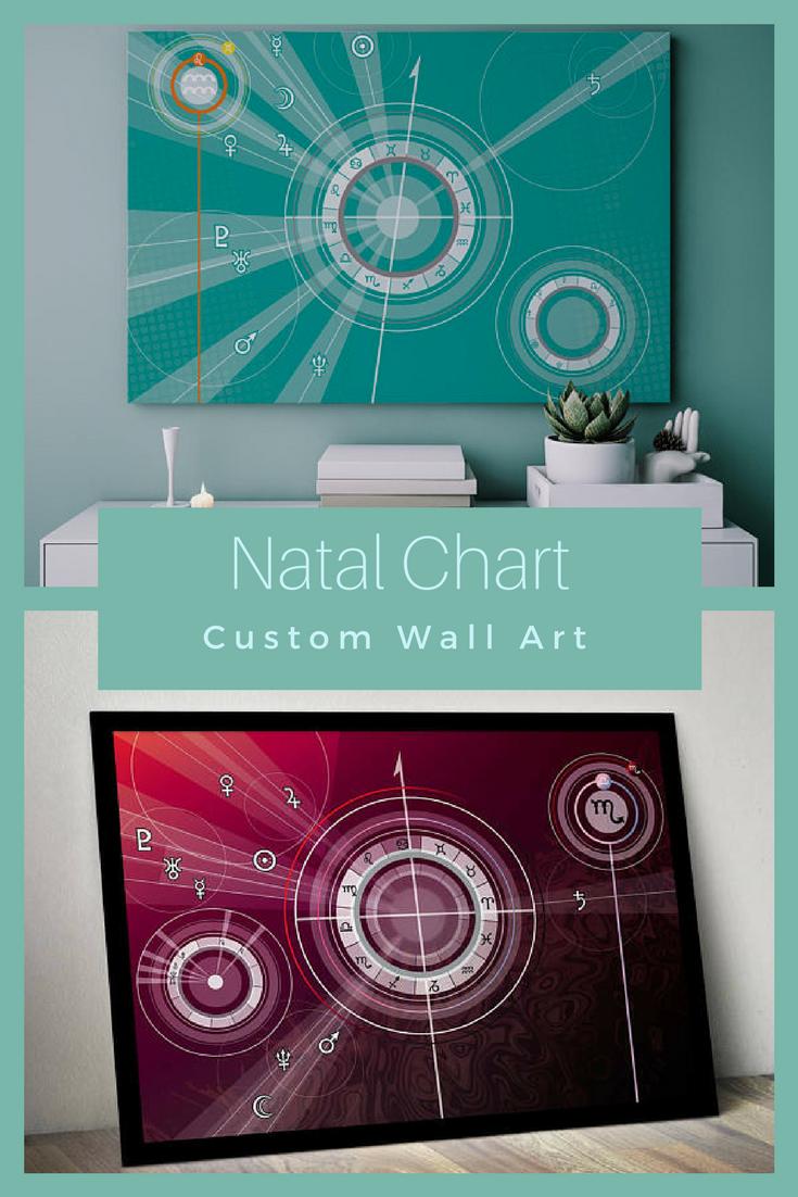 Love This Custom Astrology Chart Natal Chart Birth Chart