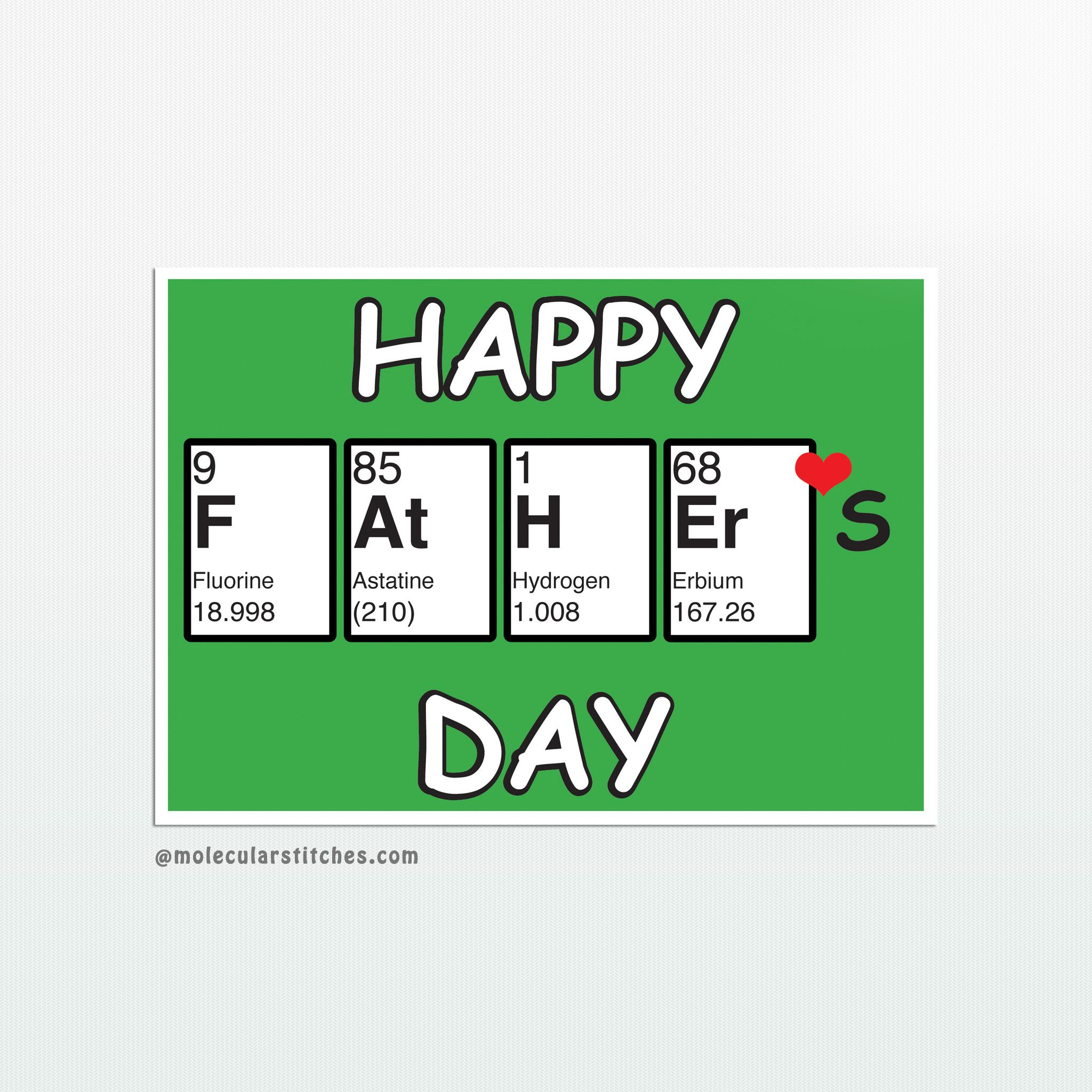 picture relating to Happy Fathers Day Card Printable referred to as Periodic desk fathers working day card printable, chemistry fathers