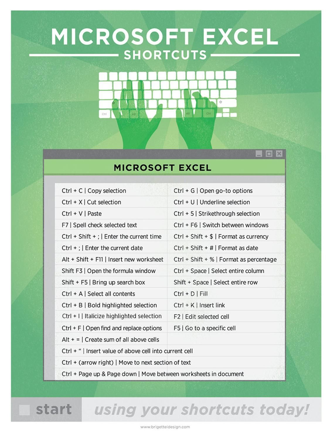"Microsoft Excel Keyboard Shortcut Printable Poster 8.5""x11"