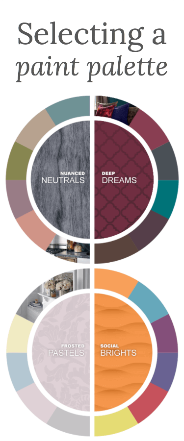 Selecting A Home Paint Palette Paint Palette Paint Color