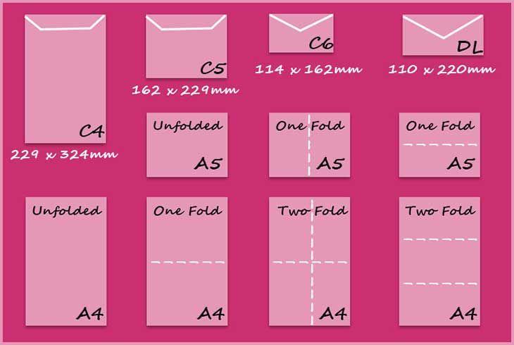 Square envelope sizes google search small business tips square envelope sizes google search small business tips pinterest envelope sizes envelopes and square envelopes colourmoves