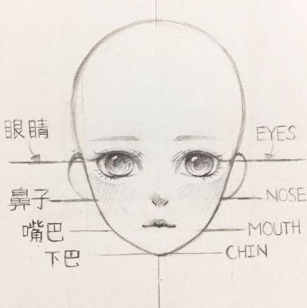 How To Draw Anime Eyes Watches 36 Ideas How To Draw Anime Eyes Anime Drawings Tutorials Anime Drawings