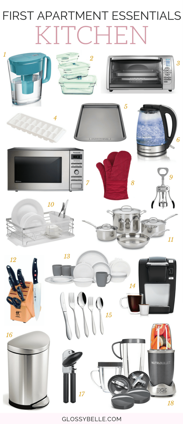 The Ultimate Guide: First Apartment Essentials – Glossy Belle