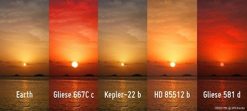 Just How Big Are Other Stars In Comparison To The Sun Space And