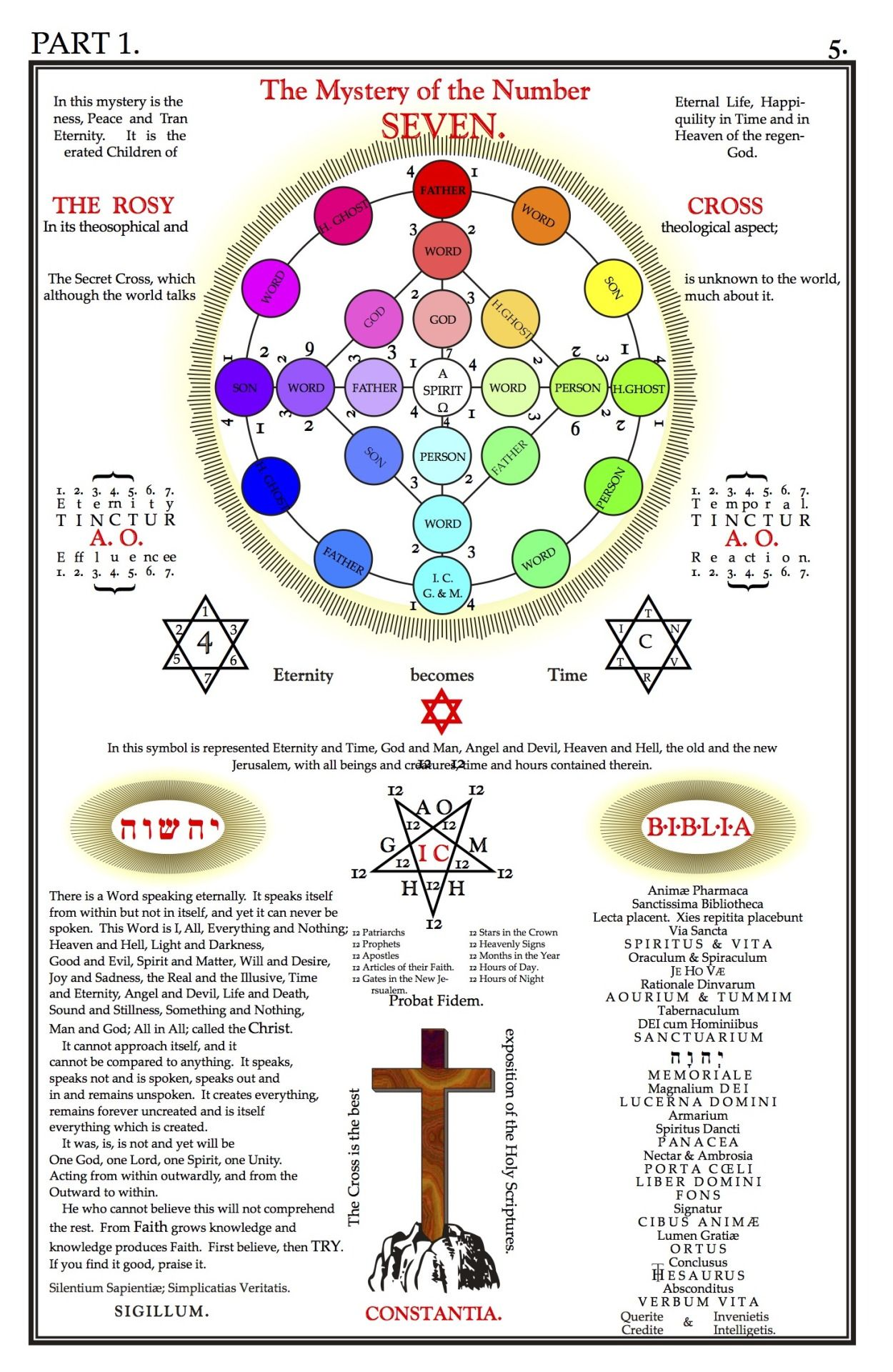 Selected Diagrams From Secret Symbols Of The Rosicrucians Part I