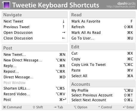 dashkard Tweetie  Keyboard Shortcut | MacBook Air | Keyboard