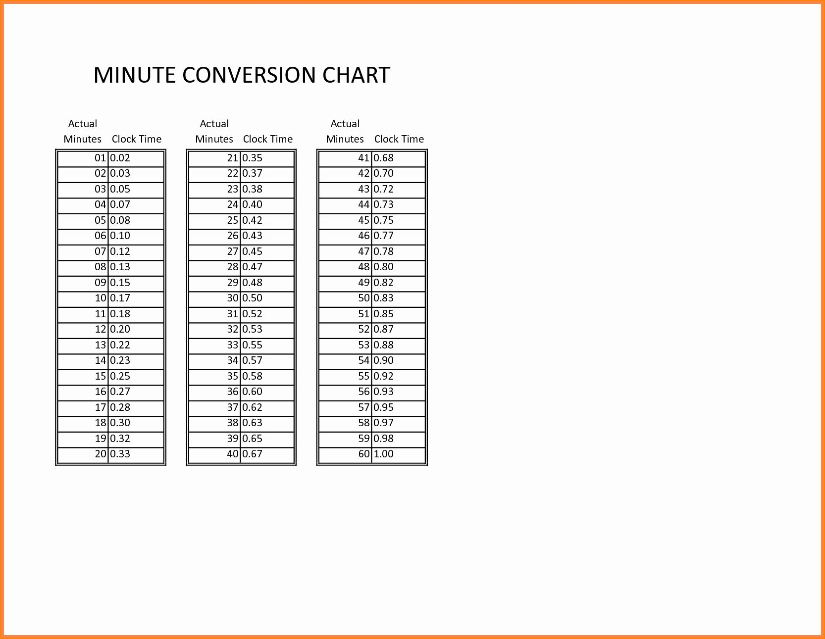 Time Clock Conversion Chart Unique 7 Payroll Time Conversion Chart In 2020 Conversion Chart Free Psd Flyer Templates Time Clock