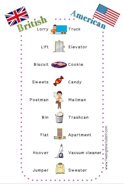 British Versus American English American English Vs British English British English Accent English Vocabulary