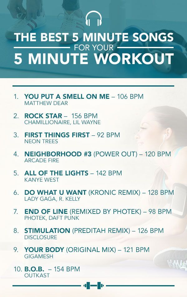 The Best 5 Minute Songs for your 5 Minute Workout | Music