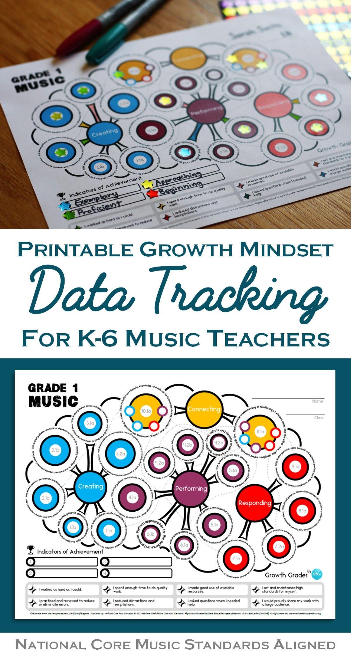 Growth Mindset Data Tracking For K 6 Music Teachers Printable