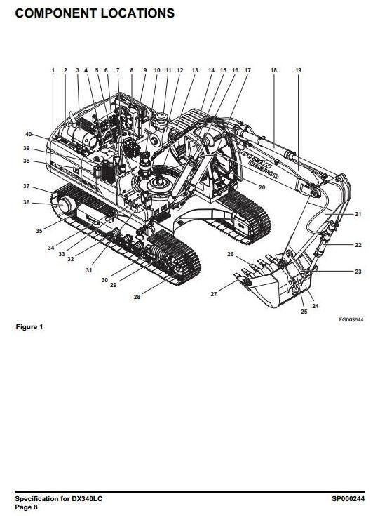 Doosan Crawler Excavator Type DX340LC S/N: 5001 and Up