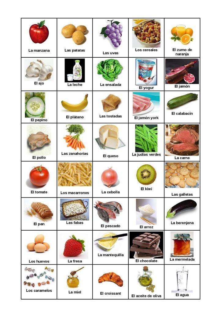 Los alimentos espa oles ele pinterest spanish for Lista de comida en frances