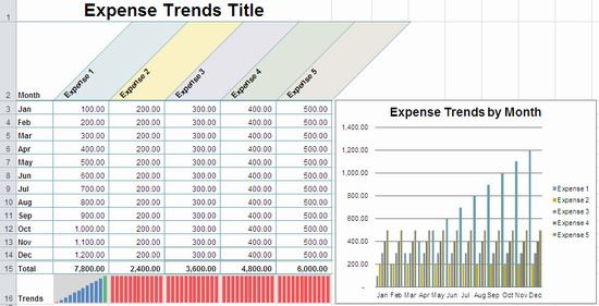 Daily Cash Income And Expenditure Template Excel | Income ...