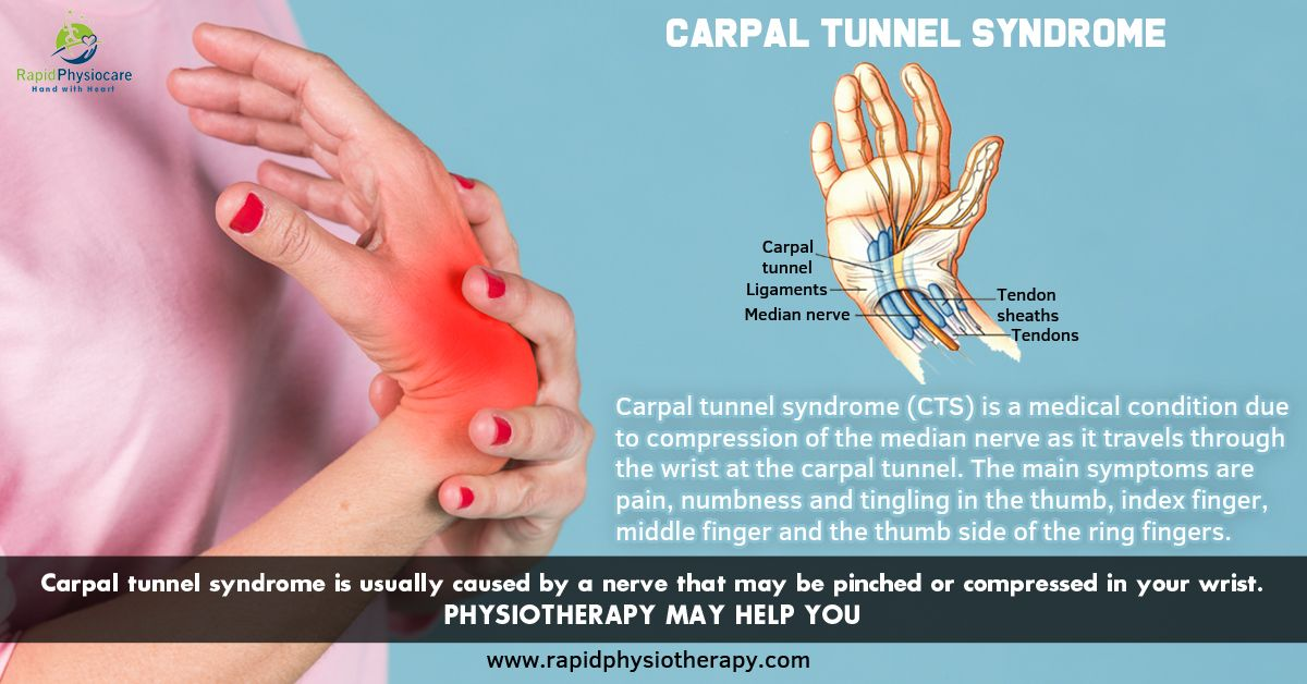 Pin on Sports injury physiotherapy Singapore207