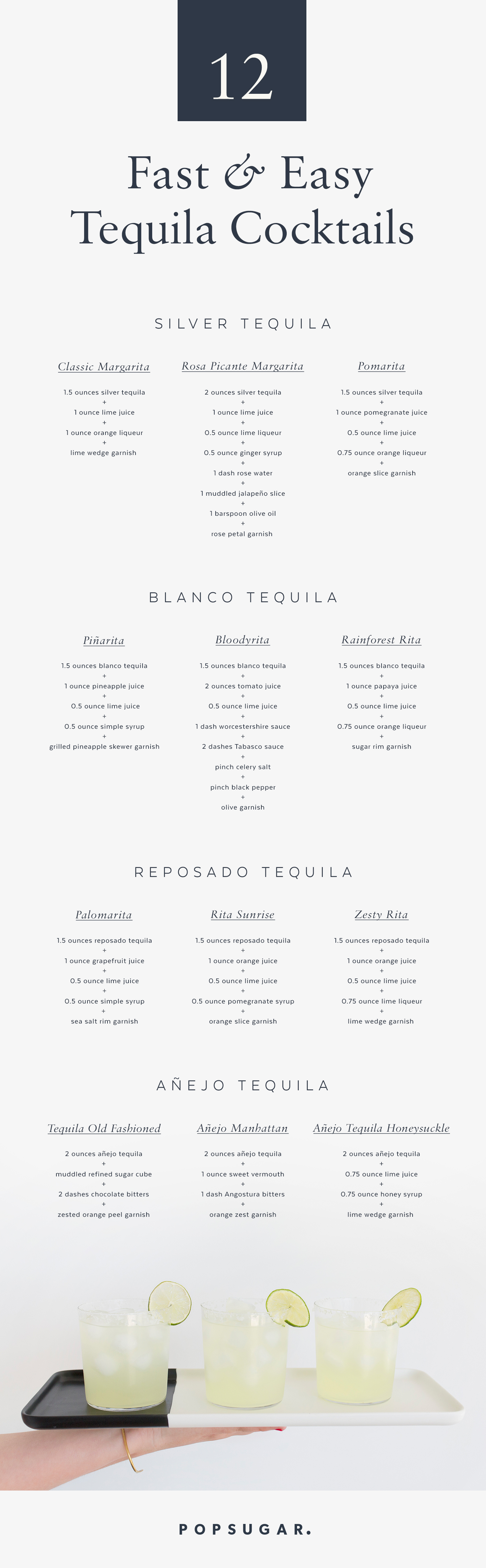 The perfect cocktail recipe for every kind of tequila.